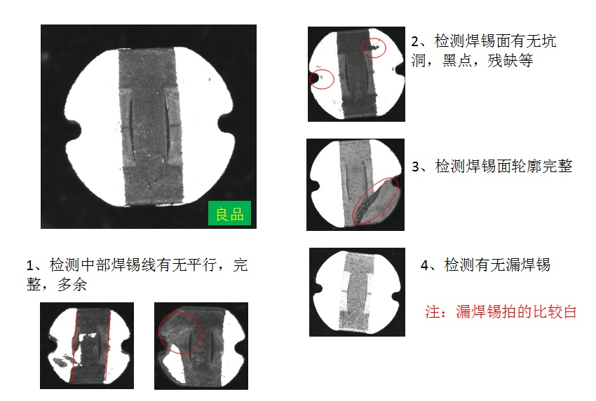 电感-自动化视觉检测机